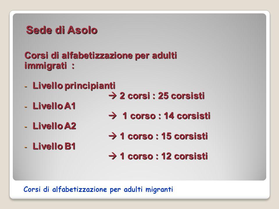 Sede di Asolo Corsi di alfabetizzazione per adulti immigrati :