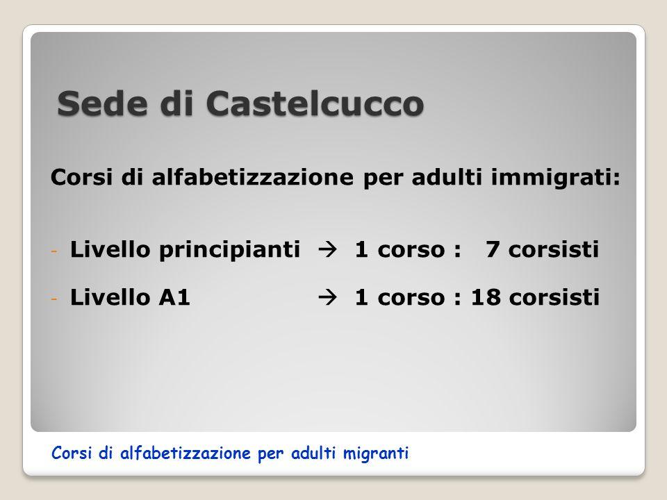 Sede di Castelcucco Corsi di alfabetizzazione per adulti immigrati: