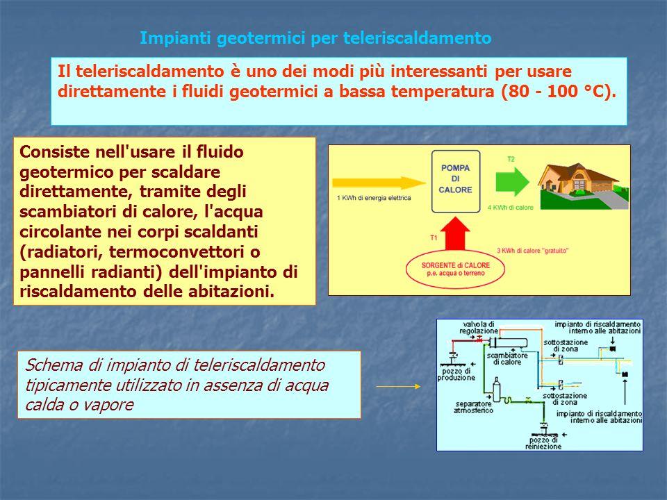 Impianti geotermici per teleriscaldamento