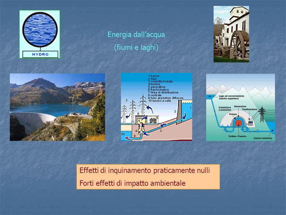 Energia dall'acqua (fiumi e laghi) Effetti di inquinamento praticamente nulli.