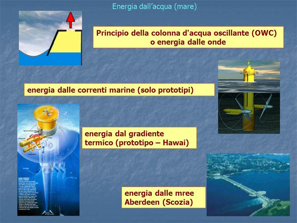 Energia dall'acqua (mare)