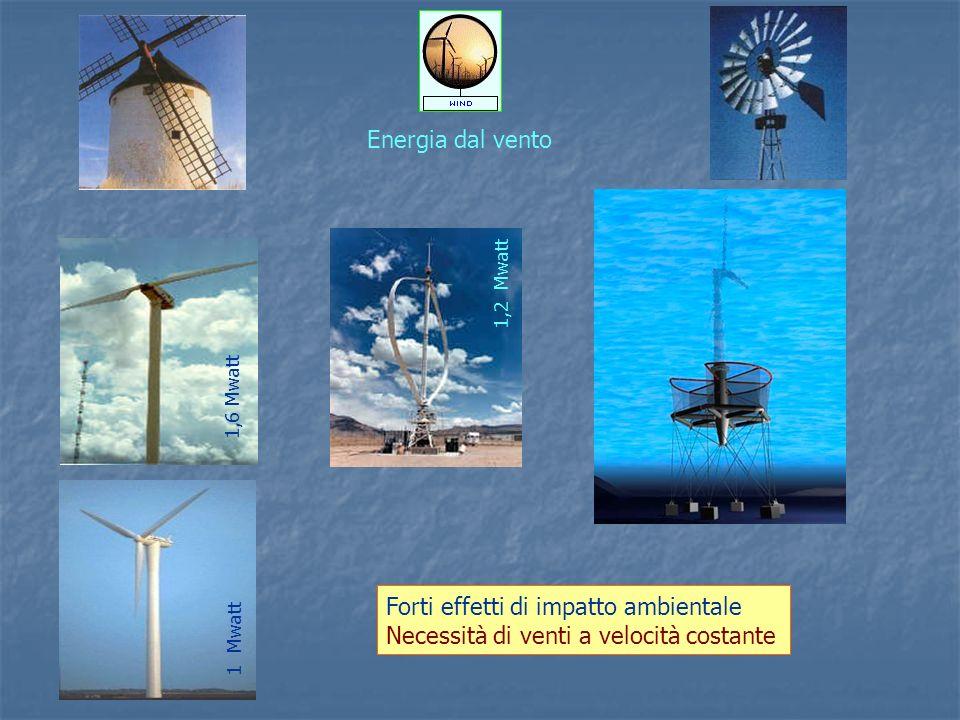 Forti effetti di impatto ambientale