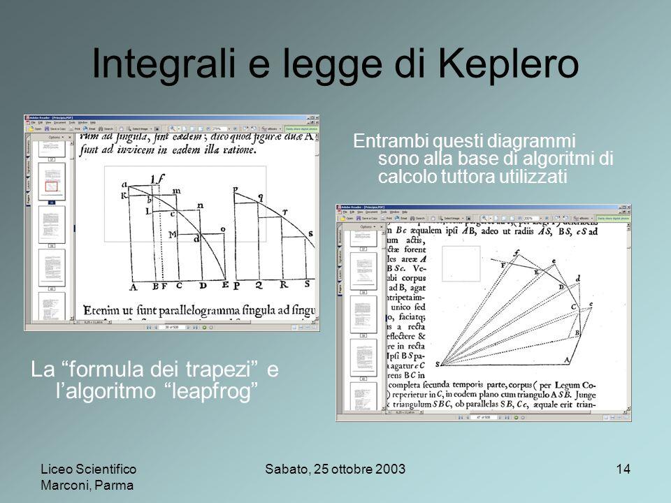 Integrali e legge di Keplero