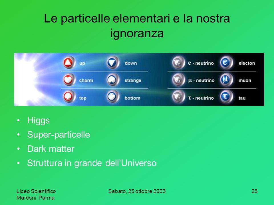 Le particelle elementari e la nostra ignoranza