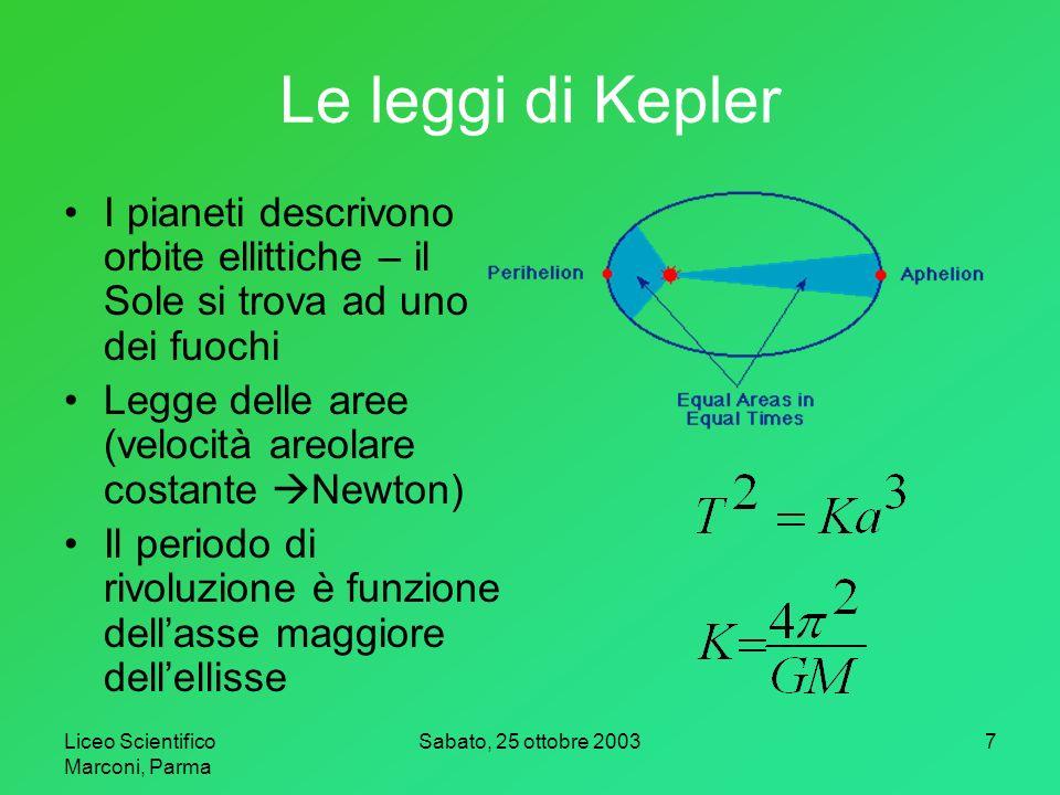Le leggi di KeplerI pianeti descrivono orbite ellittiche – il Sole si trova ad uno dei fuochi. Legge delle aree (velocità areolare costante Newton)