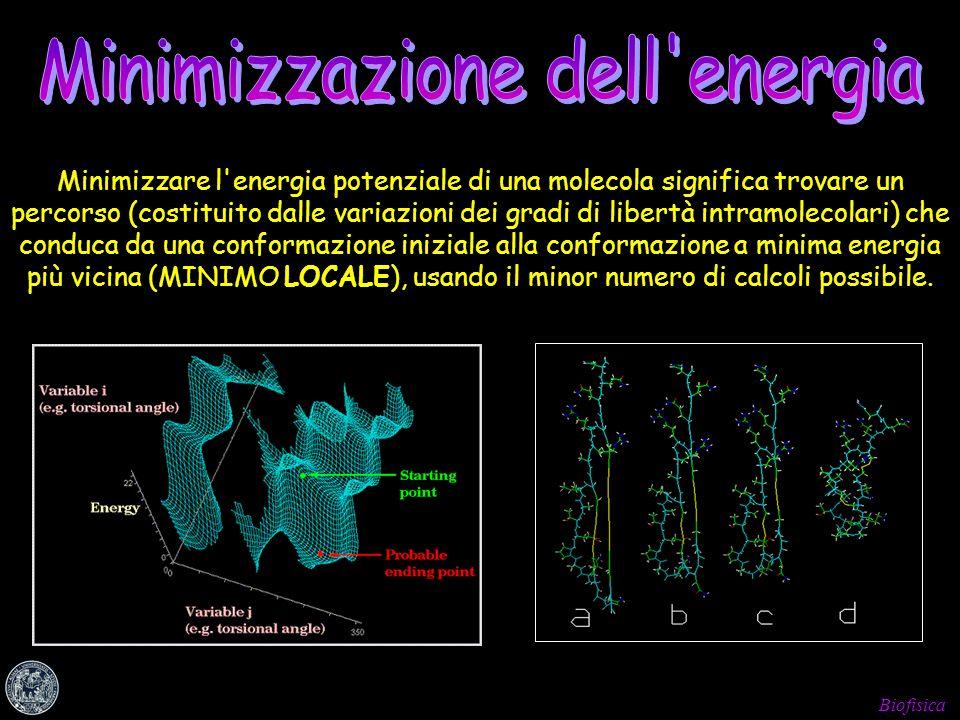 Minimizzazione dell energia