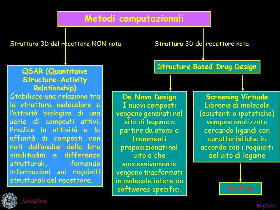 Metodi computazionali