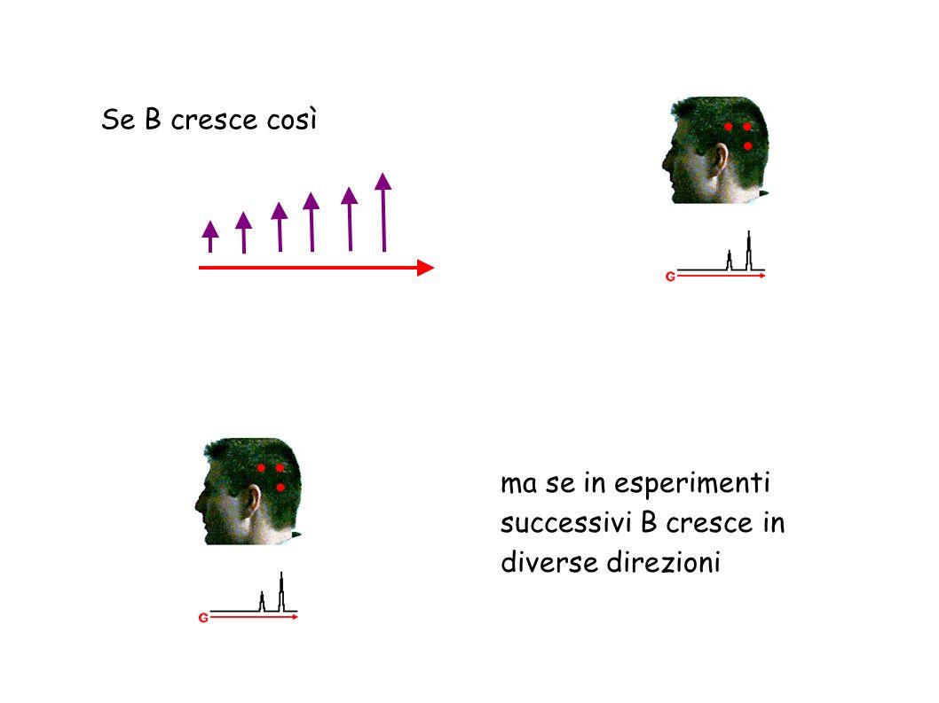 Se B cresce così ma se in esperimenti successivi B cresce in diverse direzioni