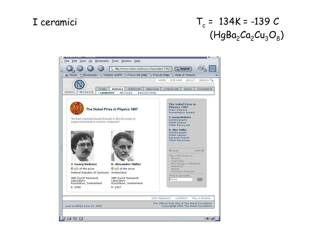 I ceramici Tc = 134K = -139 C (HgBa2Ca2Cu3O8)