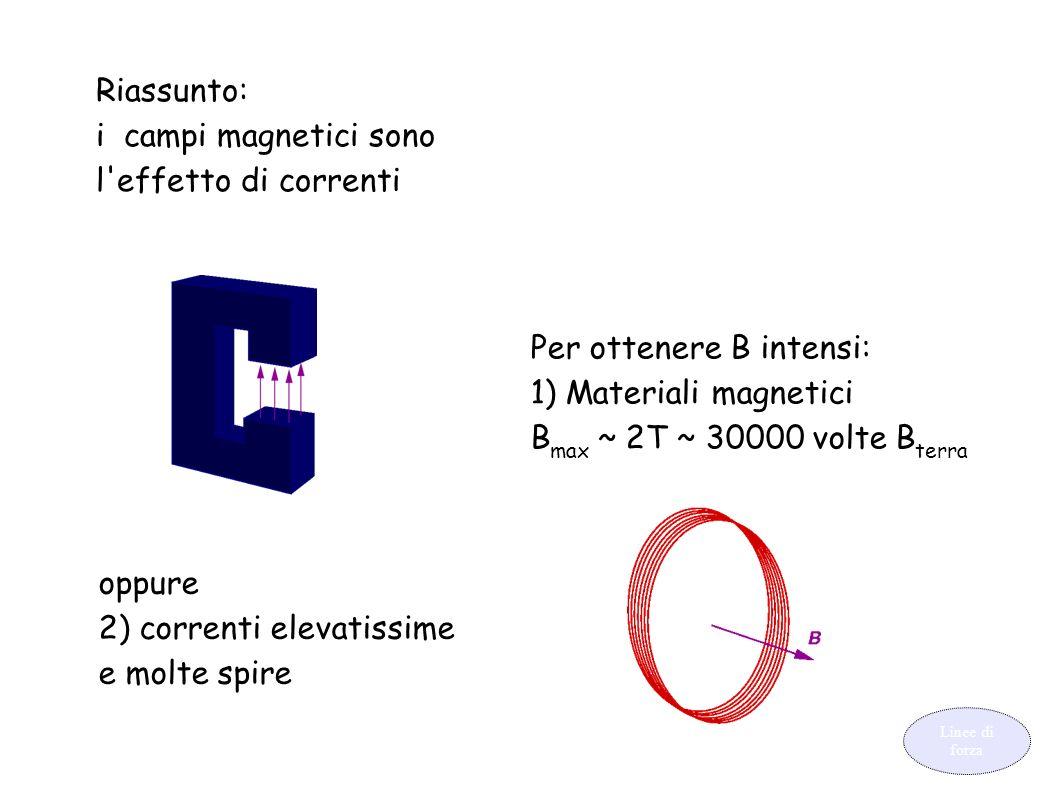 Per ottenere B intensi: 1) Materiali magnetici