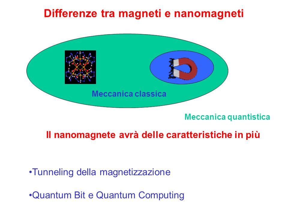 Differenze tra magneti e nanomagneti