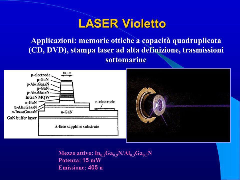LASER Violetto Applicazioni: memorie ottiche a capacità quadruplicata (CD, DVD), stampa laser ad alta definizione, trasmissioni sottomarine.