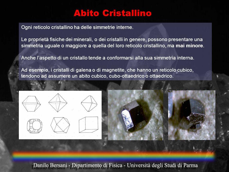 Abito Cristallino Ogni reticolo cristallino ha delle simmetrie interne.