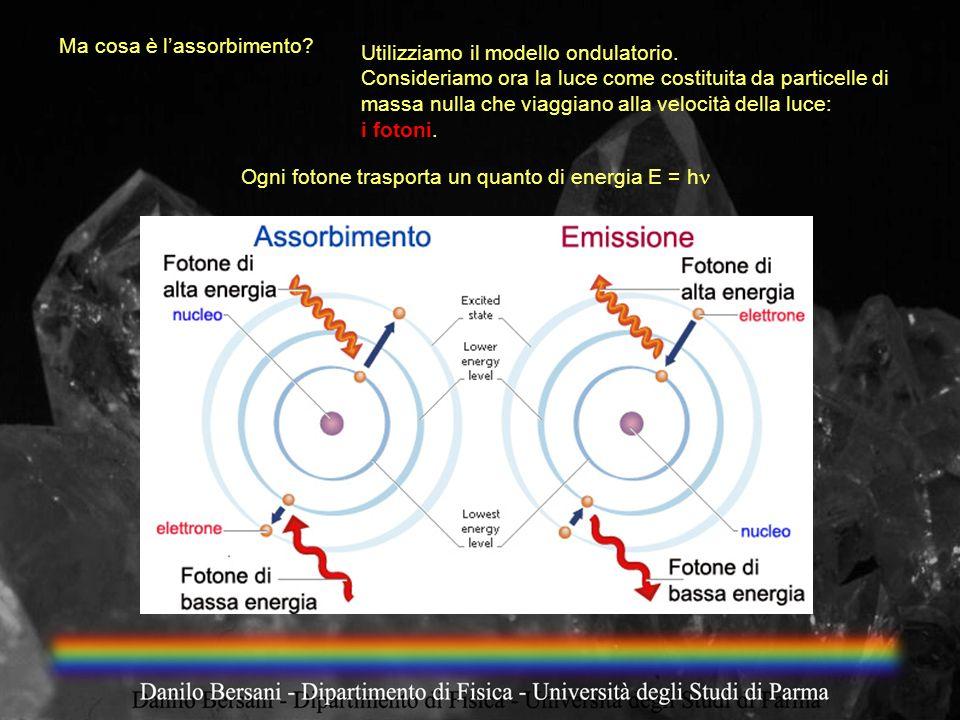 Ogni fotone trasporta un quanto di energia E = hn