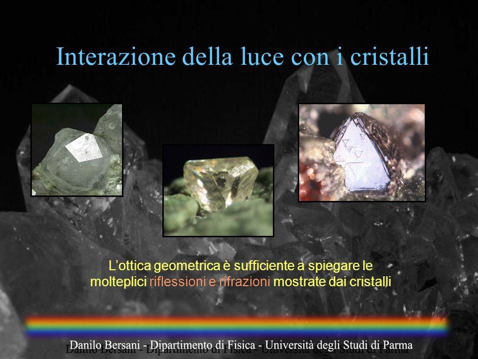 Interazione della luce con i cristalli