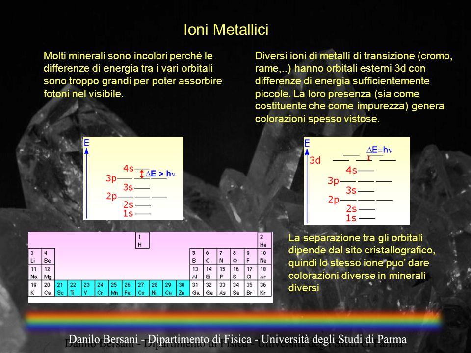 Ioni Metallici