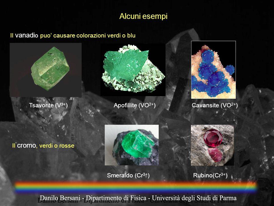 Alcuni esempi Il vanadio puo' causare colorazioni verdi o blu