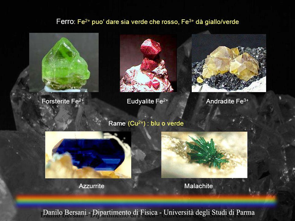Ferro: Fe2+ puo' dare sia verde che rosso, Fe3+ dà giallo/verde