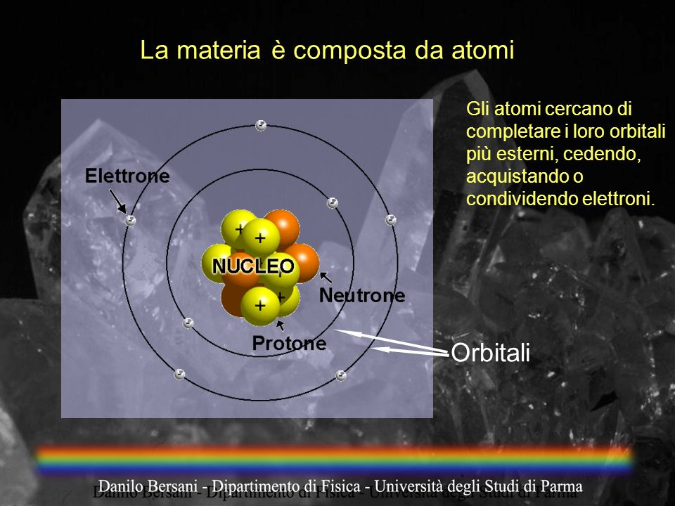 La materia è composta da atomi