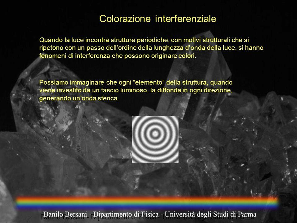 Colorazione interferenziale