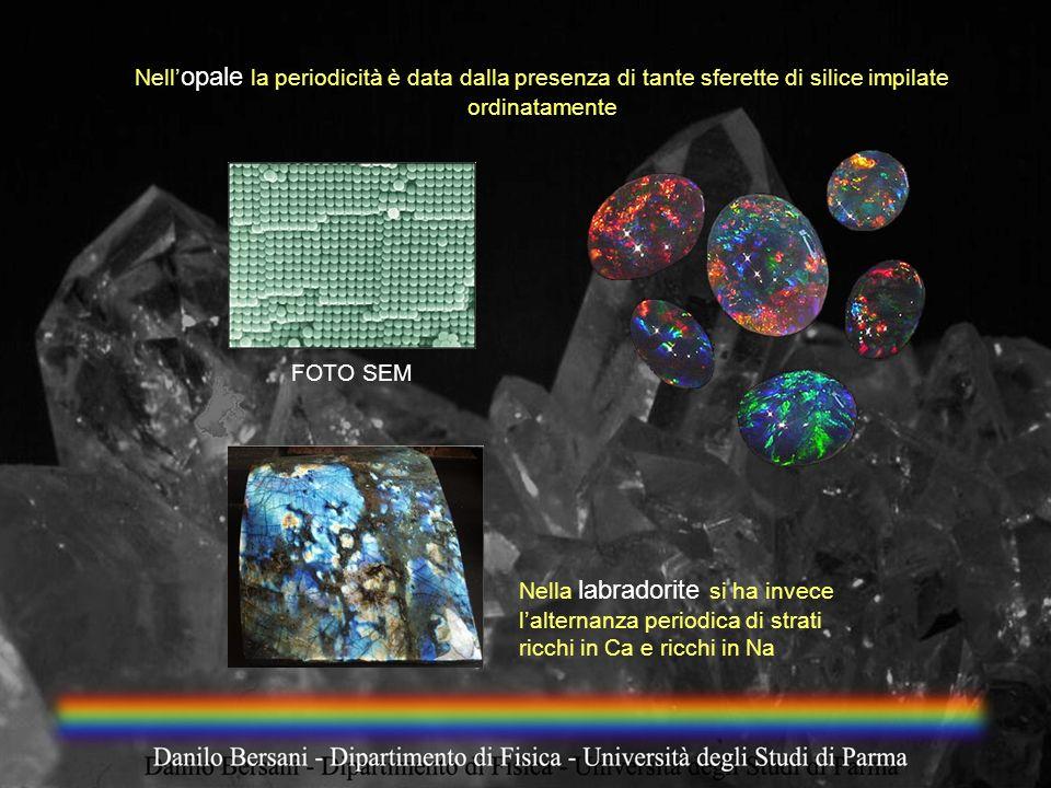Nell'opale la periodicità è data dalla presenza di tante sferette di silice impilate ordinatamente