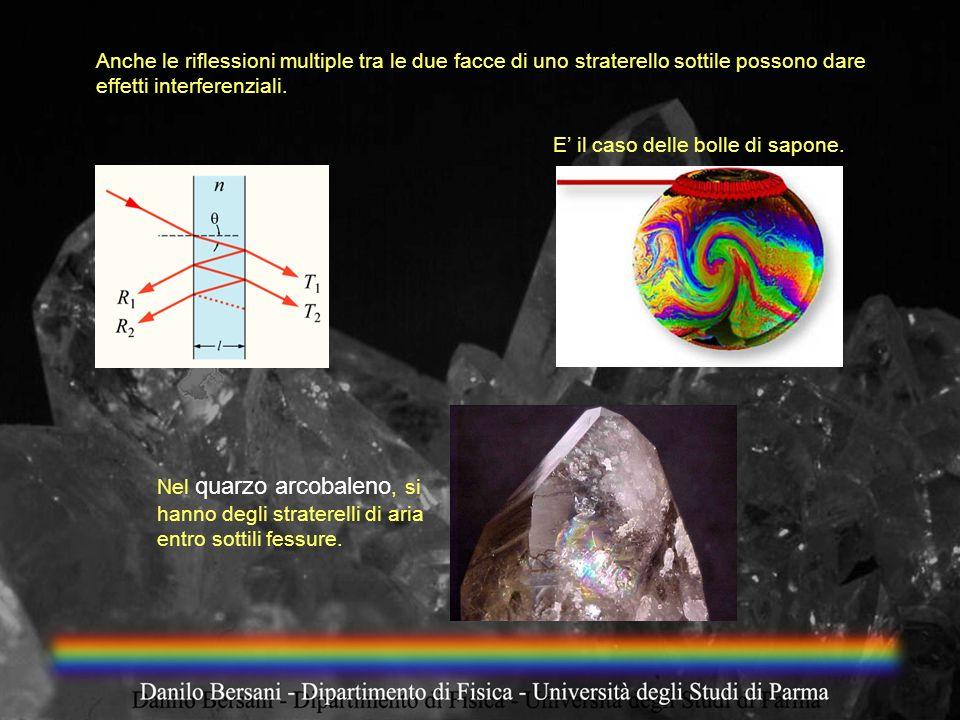Anche le riflessioni multiple tra le due facce di uno straterello sottile possono dare effetti interferenziali.