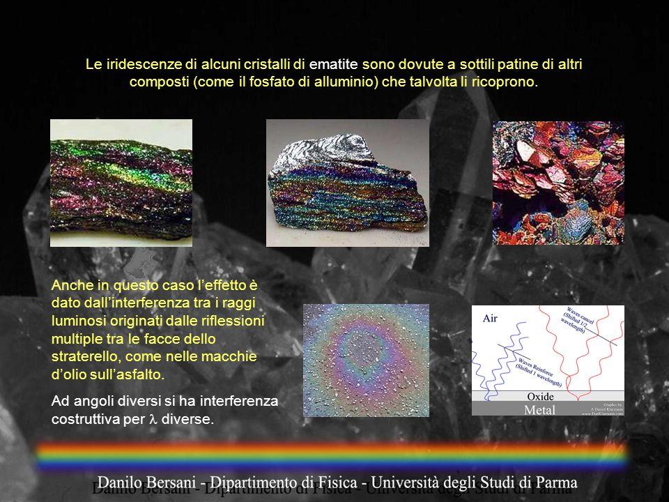 Le iridescenze di alcuni cristalli di ematite sono dovute a sottili patine di altri composti (come il fosfato di alluminio) che talvolta li ricoprono.