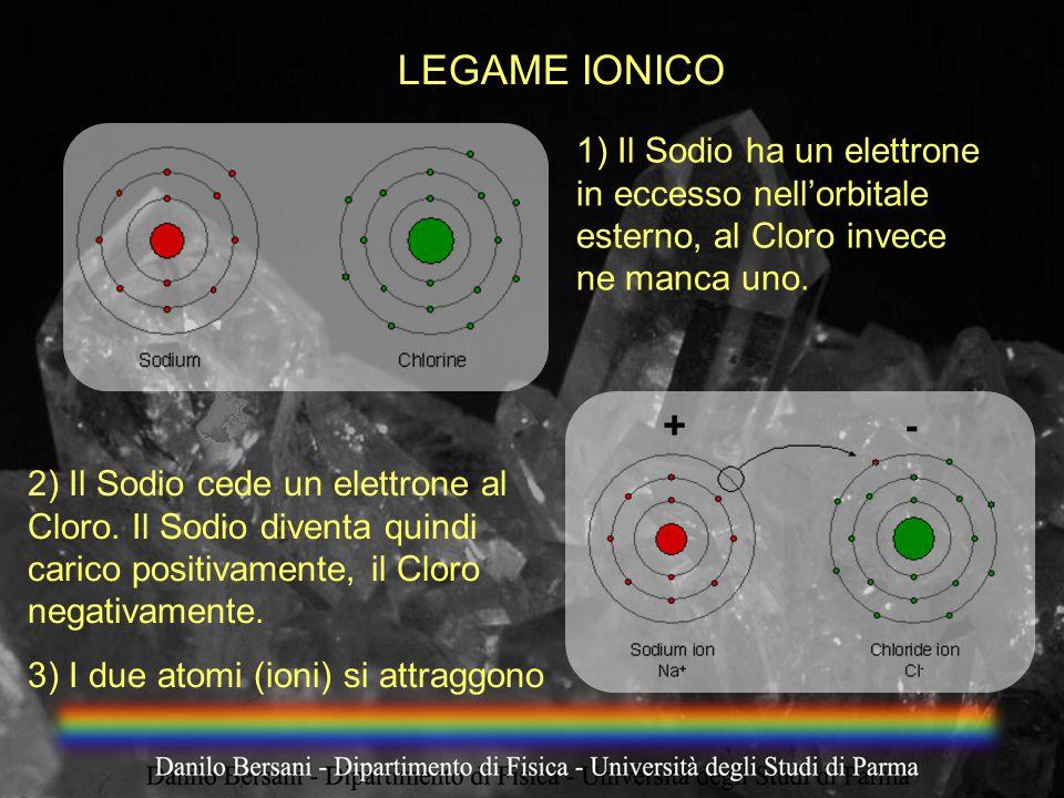 LEGAME IONICO1) Il Sodio ha un elettrone in eccesso nell'orbitale esterno, al Cloro invece ne manca uno.