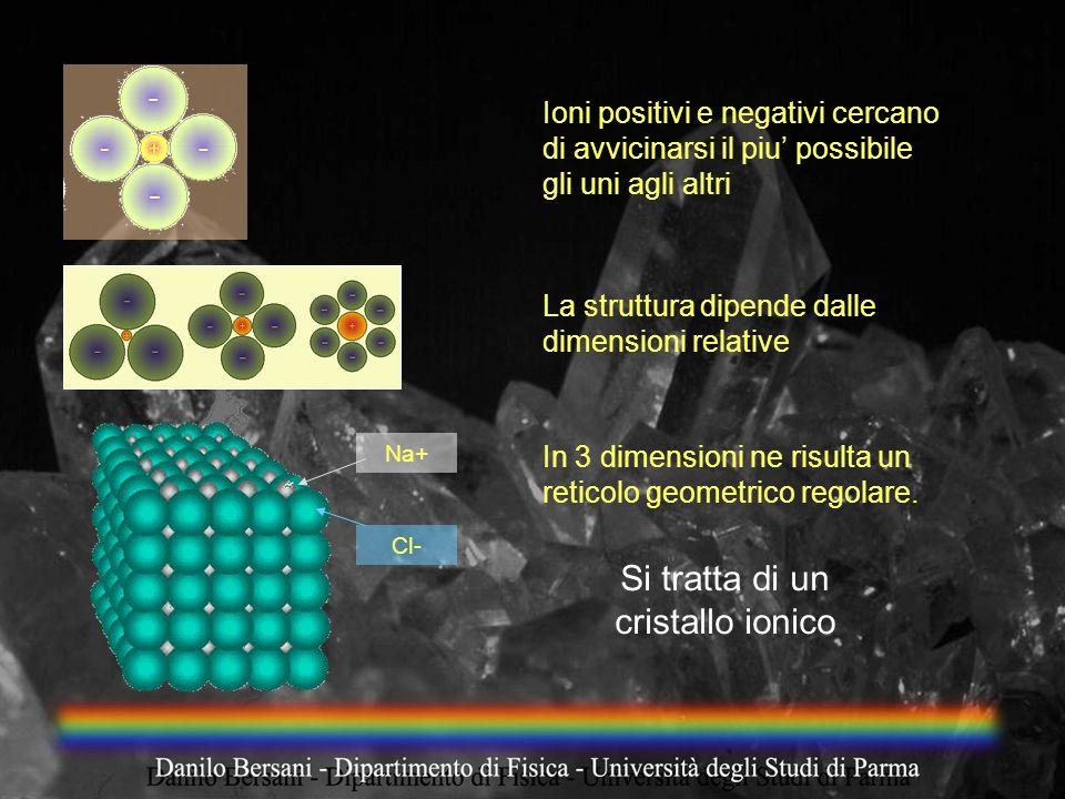 Si tratta di un cristallo ionico