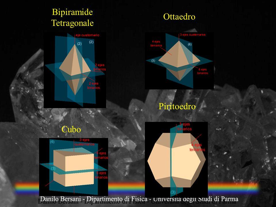 Bipiramide Tetragonale