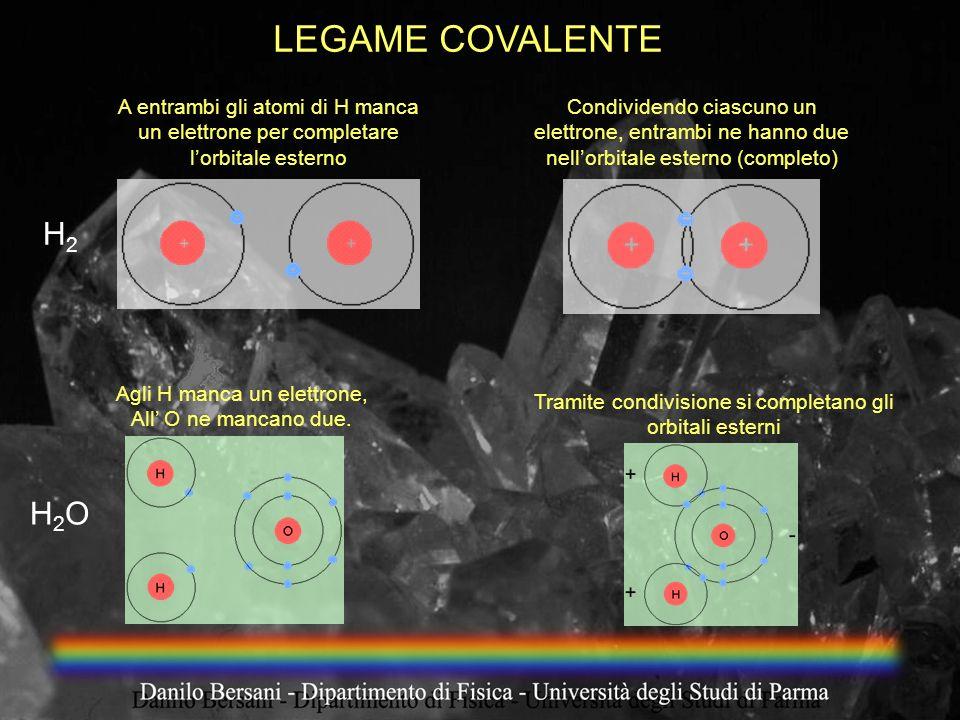 LEGAME COVALENTE A entrambi gli atomi di H manca un elettrone per completare l'orbitale esterno.