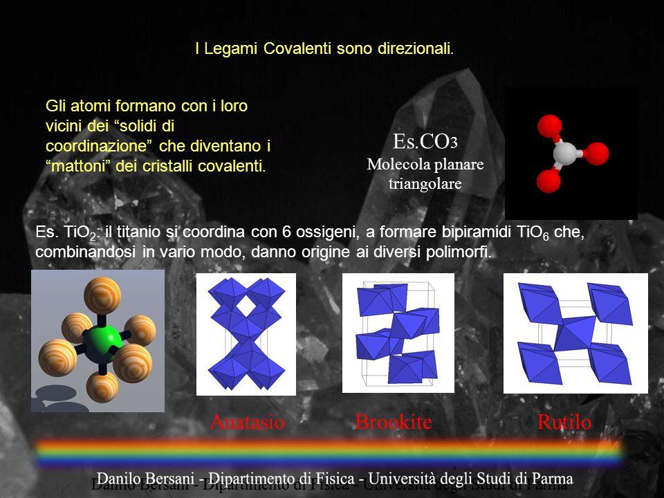Es.CO3 Anatasio Brookite Rutilo I Legami Covalenti sono direzionali.