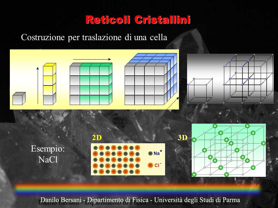 Costruzione per traslazione di una cella