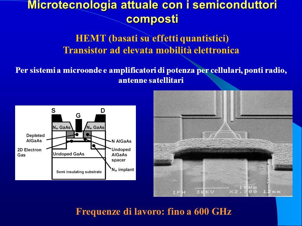 Microtecnologia attuale con i semiconduttori composti