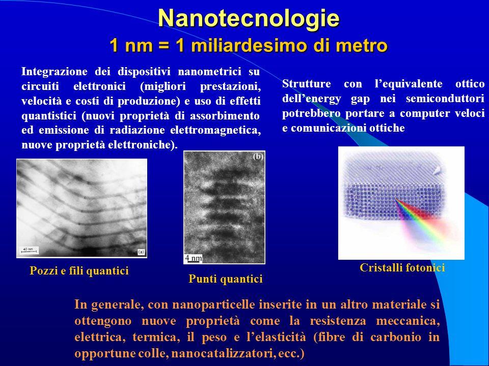 Nanotecnologie 1 nm = 1 miliardesimo di metro