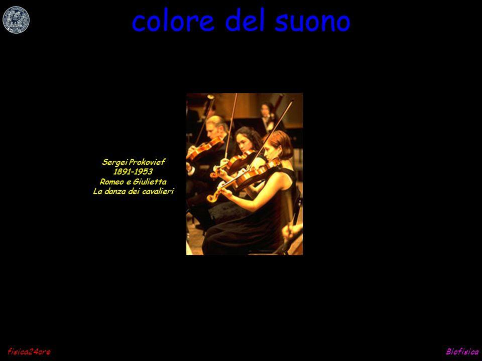 colore del suono Sergei Prokovief 1891-1953 Romeo e Giulietta
