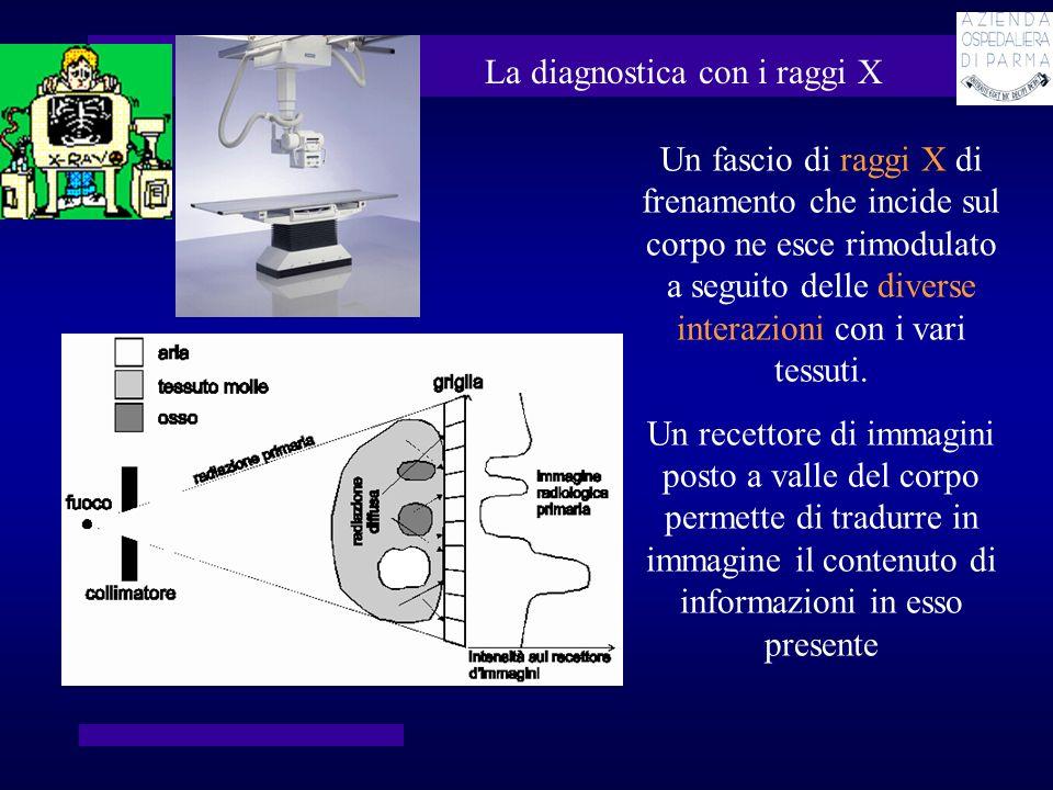 La diagnostica con i raggi X