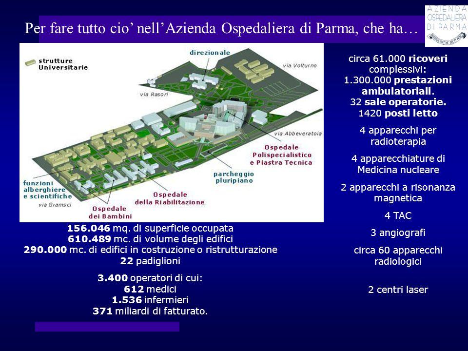 Per fare tutto cio' nell'Azienda Ospedaliera di Parma, che ha…