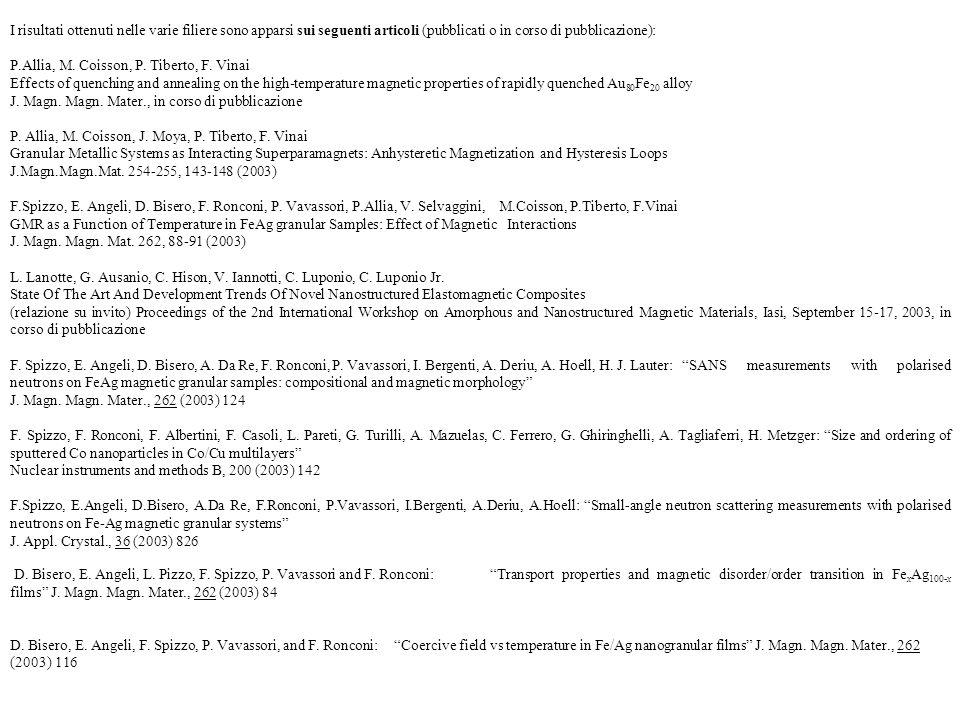 I risultati ottenuti nelle varie filiere sono apparsi sui seguenti articoli (pubblicati o in corso di pubblicazione):