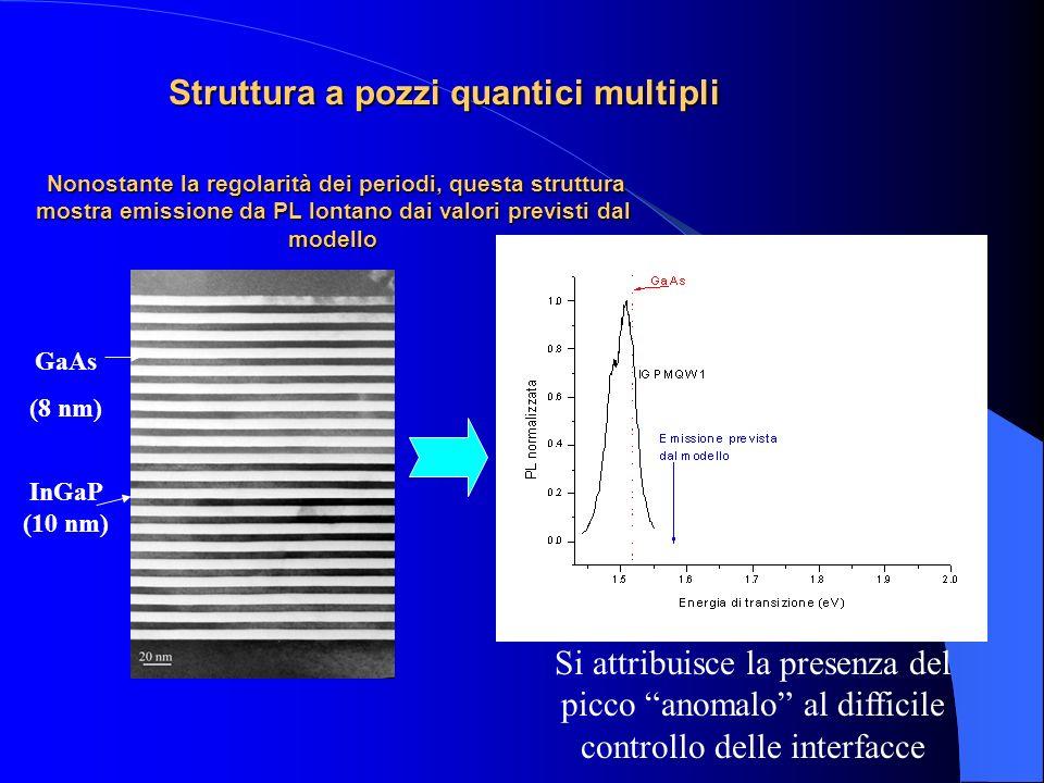 Struttura a pozzi quantici multipli