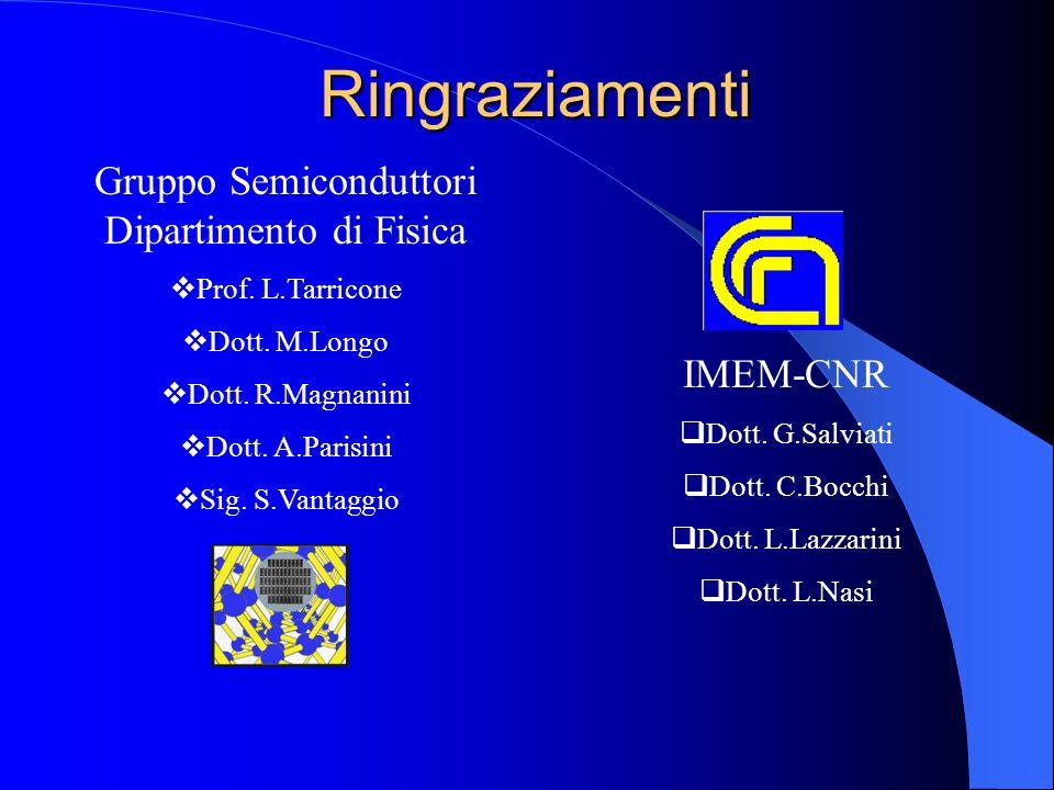 Gruppo Semiconduttori Dipartimento di Fisica