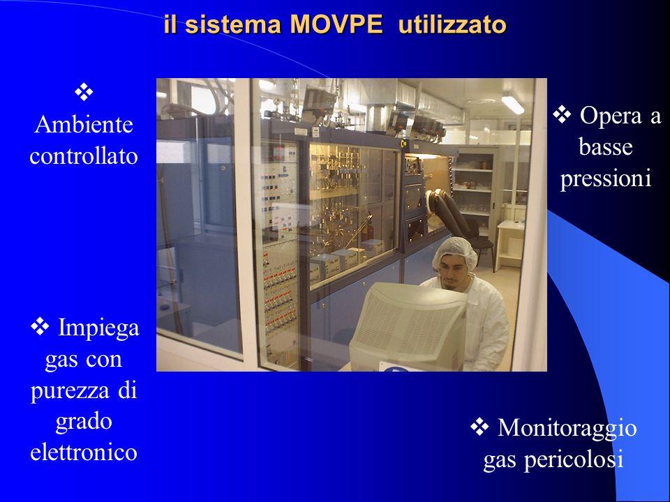 il sistema MOVPE utilizzato