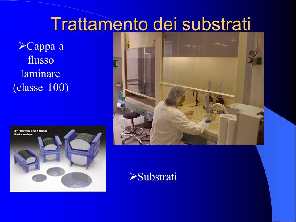 Trattamento dei substrati