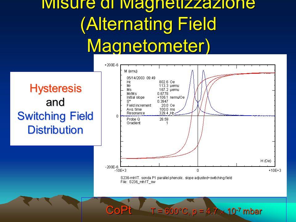 Misure di Magnetizzazione (Alternating Field Magnetometer)
