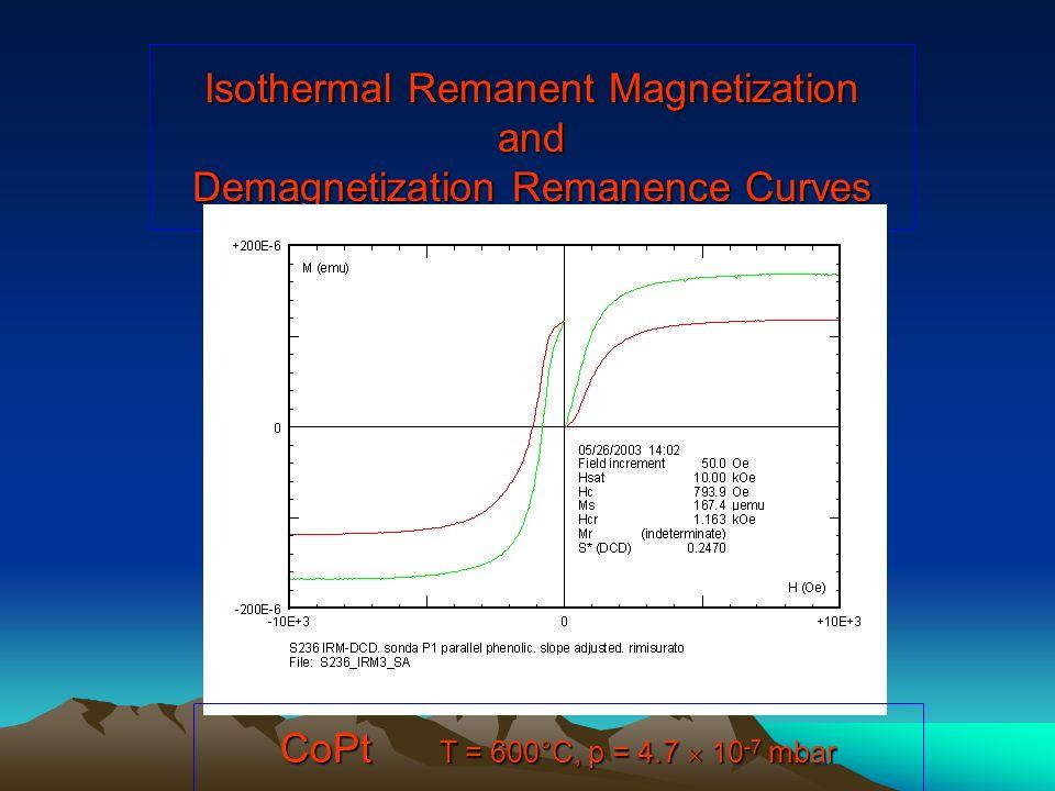 Isothermal Remanent Magnetization and Demagnetization Remanence Curves
