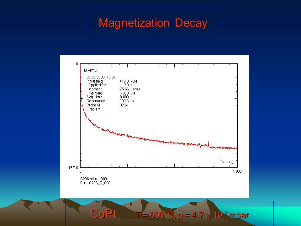 Magnetization Decay CoPt T = 600°C, p = 4.7  10-7 mbar