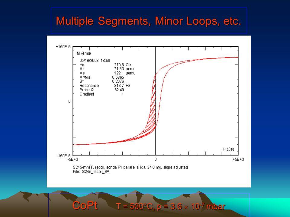 Multiple Segments, Minor Loops, etc.