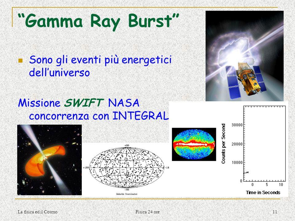 Gamma Ray Burst Sono gli eventi più energetici dell'universo