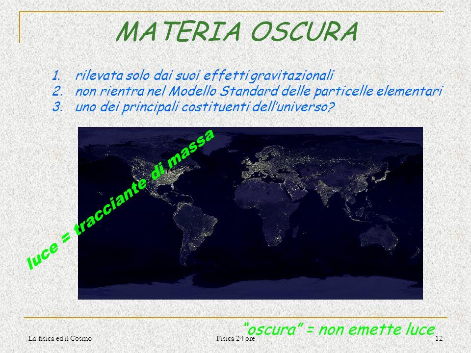 MATERIA OSCURA luce = tracciante di massa oscura = non emette luce