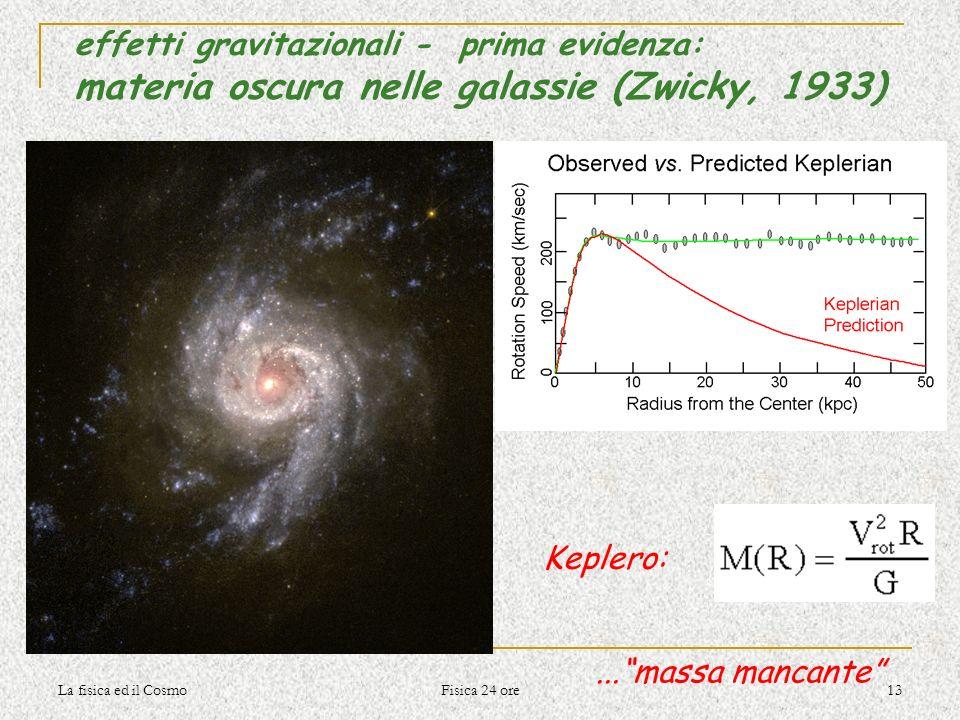 materia oscura nelle galassie (Zwicky, 1933)